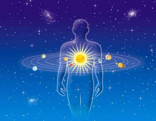 astrology-zodiac-horoscopes